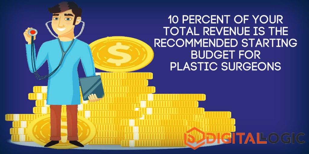 plastic surgery marketing