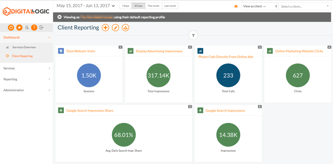 Analytics and Reporting for Online Marketing and Digital Marketing in Shreveport Report Sample