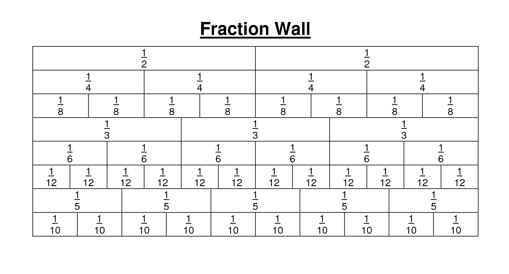 Free Fraction Strips Printable Worksheets Interactive