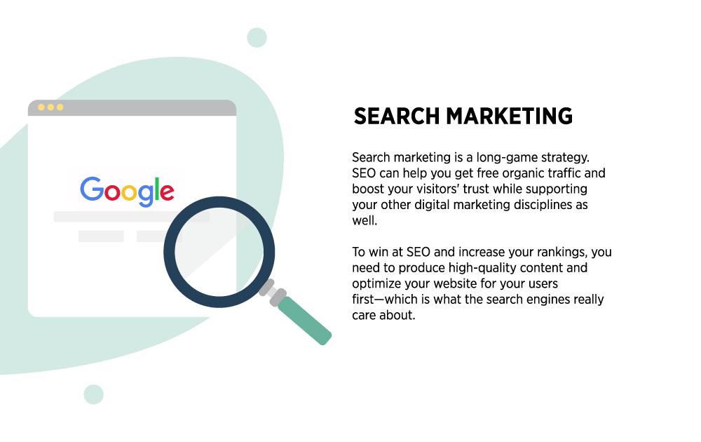 The Ultimate Guide To Digital Marketing DigitalMarketer