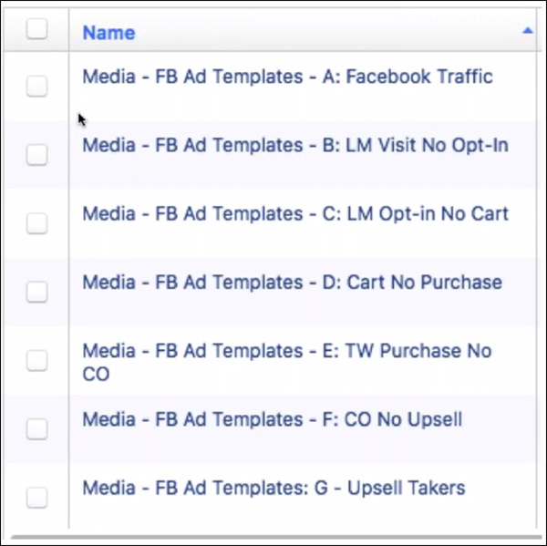 different stages of an ad funnel