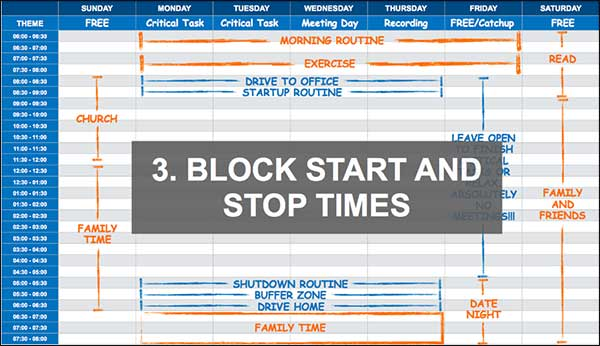 Block starts and stops