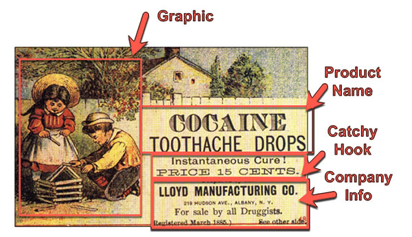 Old medicine ad with marketing breakdown, showing the evolution of marketing