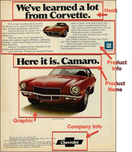 Old chevy ad with consistent marketing elements