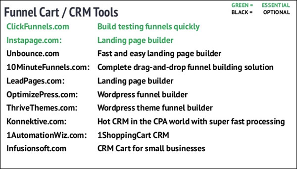Funnel Cart/CRM Tools