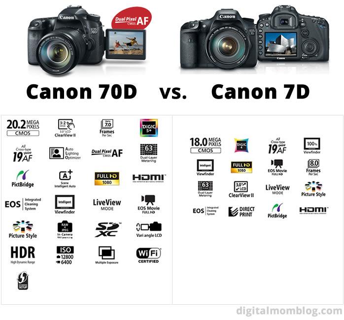 canon 70d vs canon 7d