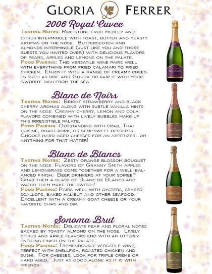 Gloria Ferrer Tasting Guide
