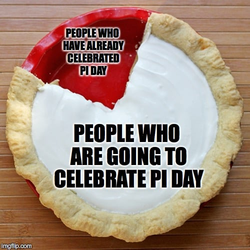 people who celebrate pi day chart