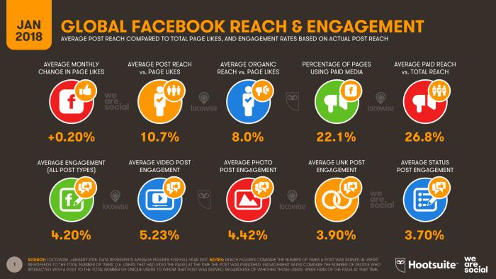 Social Media Marketing SMM scope in Pakistan