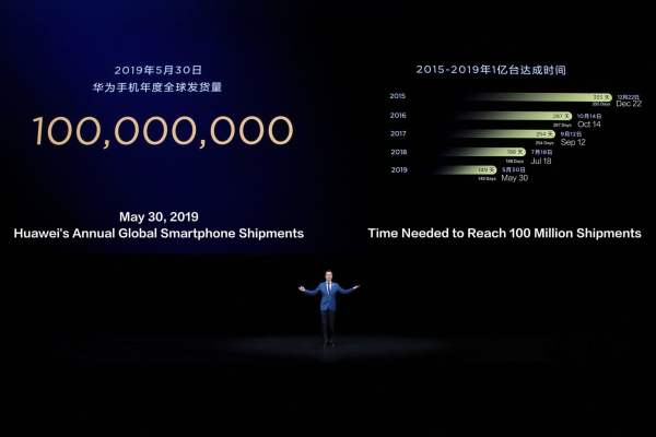 Huawei Has Shipped 100 Million Smartphones by 30 May
