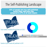Self Publishing copy