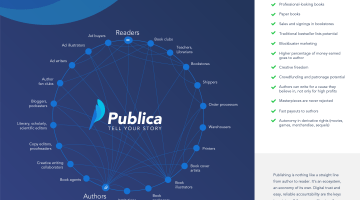 An Interview with Josef Marc, CEO of Publica