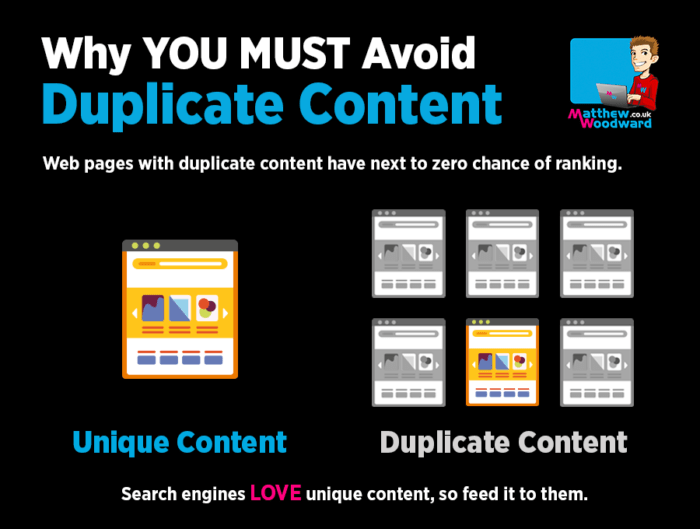 Why you must avoid duplicate content?