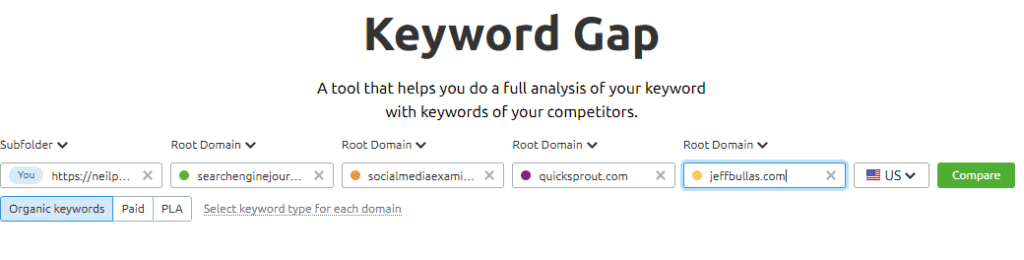 keyword gap
