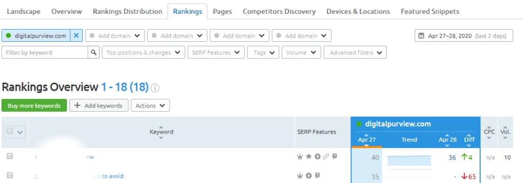 Position Tracking - Keyword Rankings