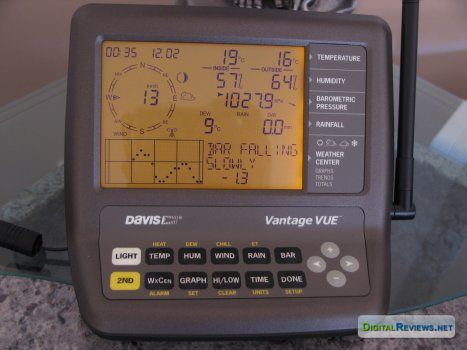 Vantage Vue Weather Station – Reviewed