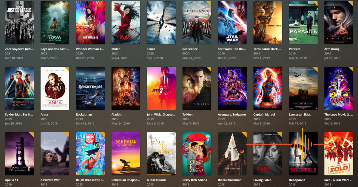 The Long List of Choices: Australian Viewing Habits and the Rise of Streaming and VOD