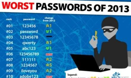 Worst Passwords of 2013 revealed