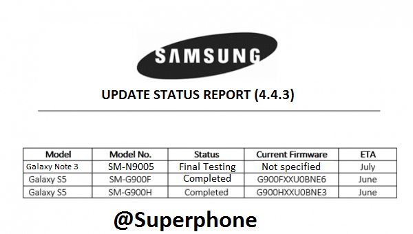 Samsung Galaxy S5 and Note 3 on the brink of receiving Android 4.4.3 Update