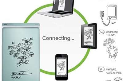 SMART kapp brings the dry-erase board to the 21st century