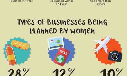 Women hold the key to unlocking R175 billion for South Africa's economy by 2022
