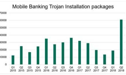 Phantom menace: mobile banking Trojan modifications reach all-time high