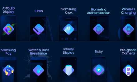 10 for 10: Highlights from a Decade of Galaxy Innovation