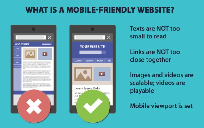 what-is-mobile-friendly