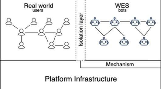 Il clone del Social Network fetente esiste ed è solo popolato da bot.