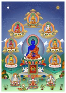 Eight Medicine Buddhas with Longevity deities