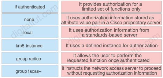 AAA_Authentication_commands.jpg