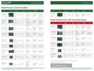 Controller range thumbnail May 2016