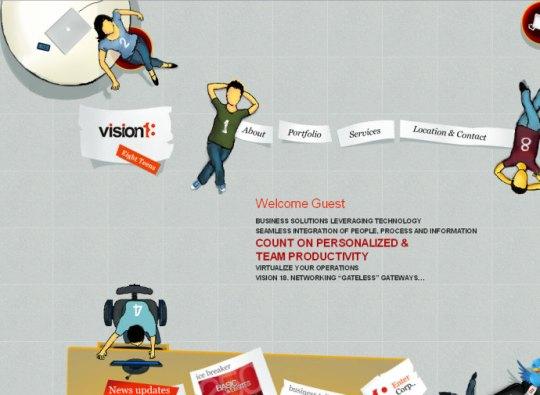 Vision 18 Technologies