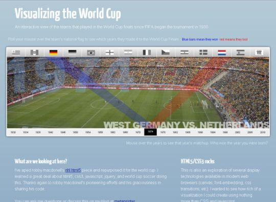 Visualizing the World Cup