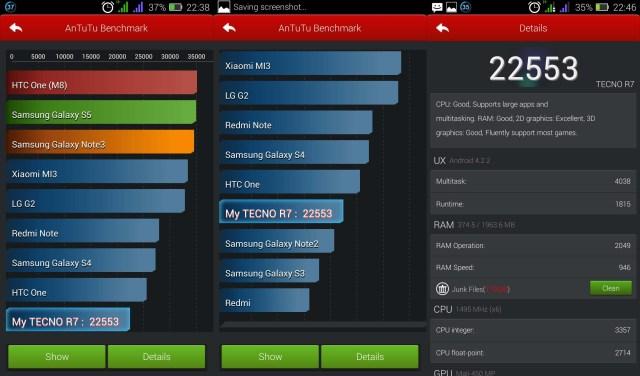 Tecno R7 vs Samsung Galaxy S4, S5, Note 3, HTC One