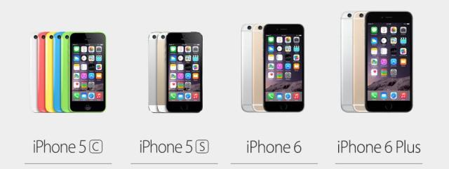 iphone 5s, 6 and 6 plus