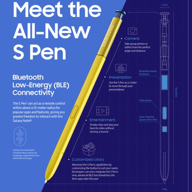 What's new with Samsung's S-Pen for Galaxy Note 9 - Dignited