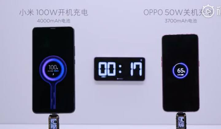 Xiaomi reveals 100-watt charging and it destroys the next best solution
