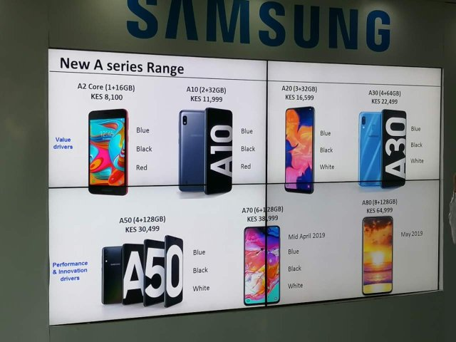 Samsung's new Galaxy A gadgets; Specs and Costs in Kenya