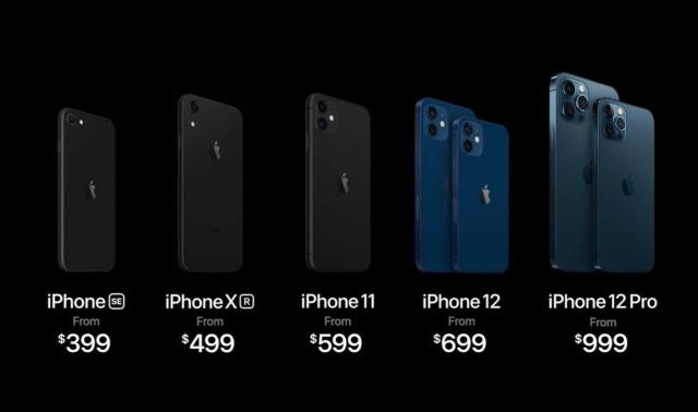 all-current-iphone-prices
