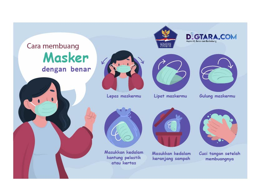 Infografis: Cara Memakai Masker yang Benar