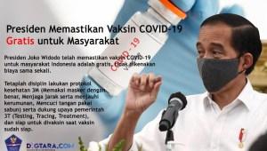 Infografis: Vaksin Covid-19 Gratis untuk Masyarakat