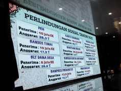 Madina Terendah Penyaluran APBN, Jokowi Minta Penyaluran APBN dan Perlindungan Sosial Disegerakan