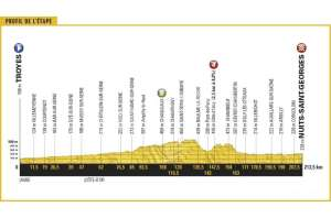 Tour de France : le parcours Troyes-Nuits-Saint-Georges en détails