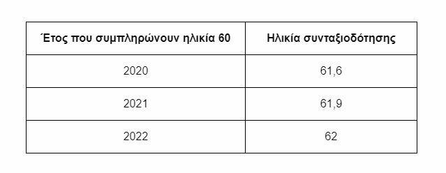PINAKAS 14