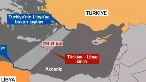 xartis libya turkey