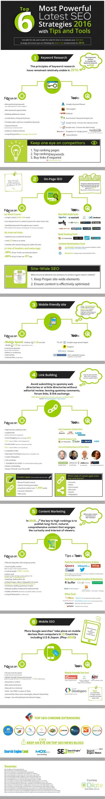 Top 6 Most Powerful Latest SEO Strategies 2016 with Tips & Tools infographic