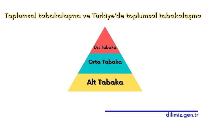 Toplumsal tabakalaşma ve Türkiye'de toplumsal tabakalaşma