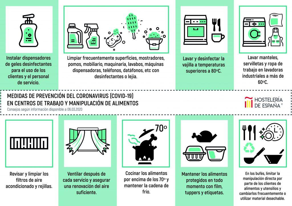 Mexico Tupper Tips Catalogo De 1 De