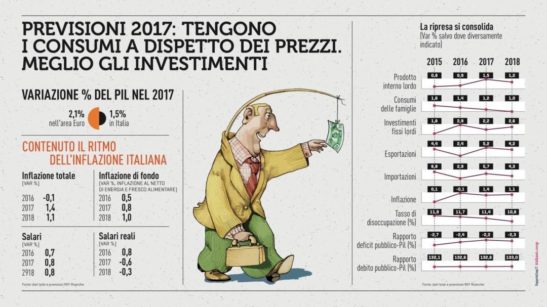Rapporto-Coop-2017_02